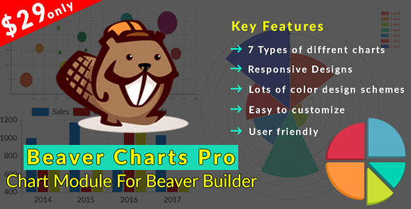 Beaver Charts Pro - Beaver Builder Chart Modules